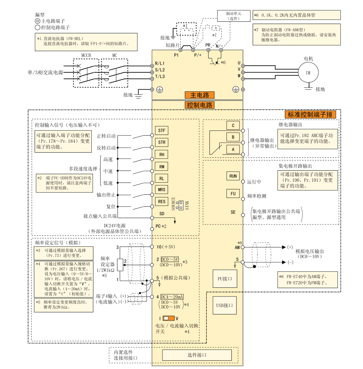 三菱变频器e700系列端子接线图