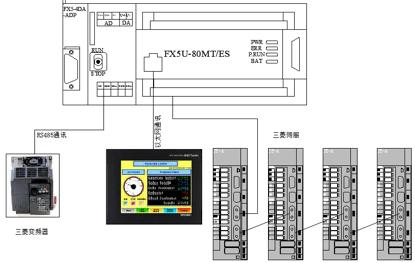 三菱PLC-FX5U在夹心饼干馅填充机上应用