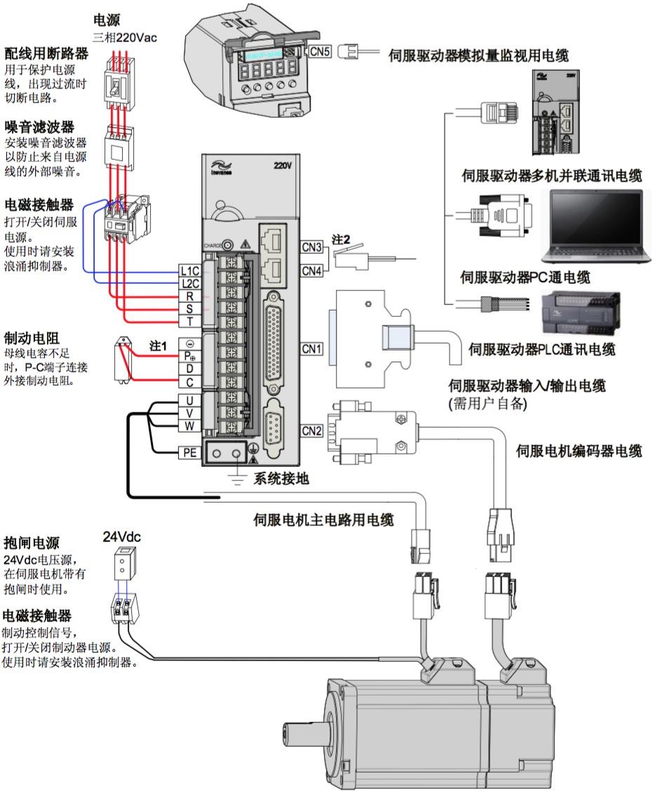 直流电压源,功 率需参考电机型号