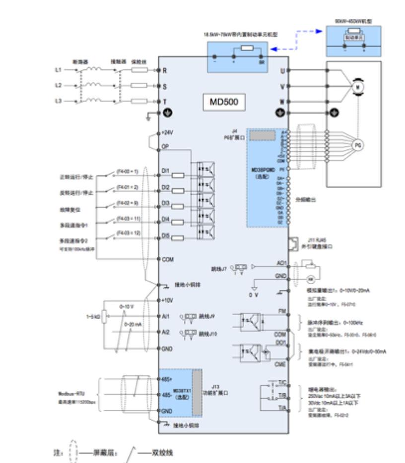 佛山汇川变频器代理商教你如何接线