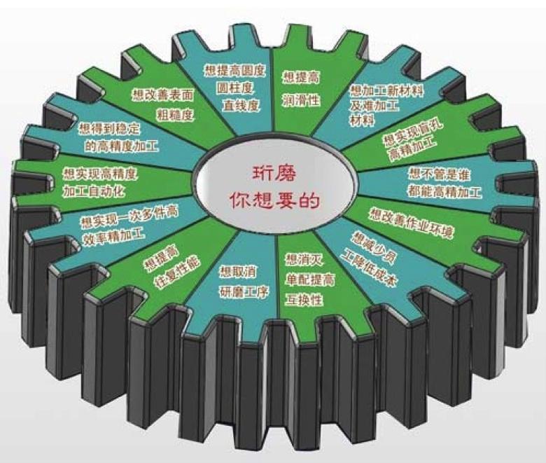 如何利用三菱伺服提高珩磨机的加工精度
