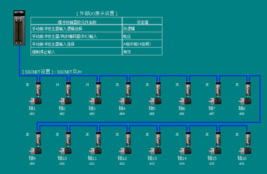 三菱自动化在液晶屏检测流水线中的应用